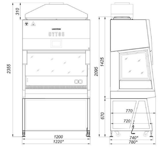Габаритные размеры ламинарного бокса цитотоксической безопасности БМБ-II-Ламинар-С-1,2 CYTOS