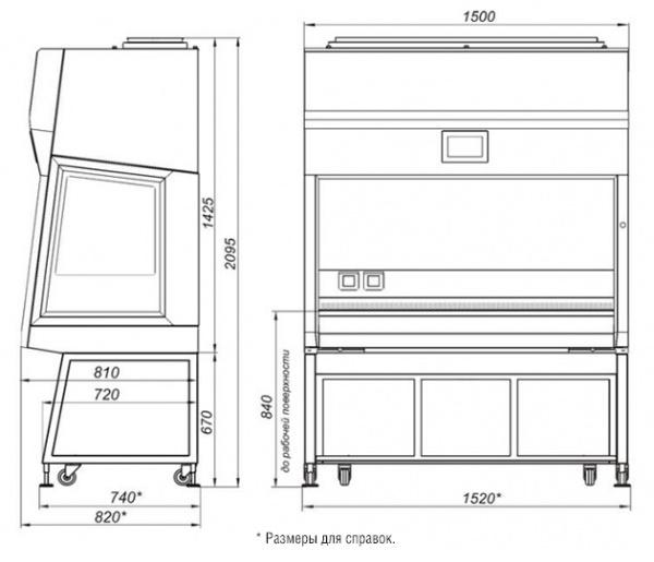 Габаритные размеры БМБ-II-Ламинар-С-1,5 SAVVY SL