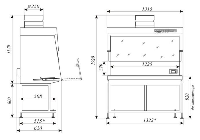 Вытяжной шкаф ШВ-Ламинар-С-1,3 с УФО - габаритные размеры