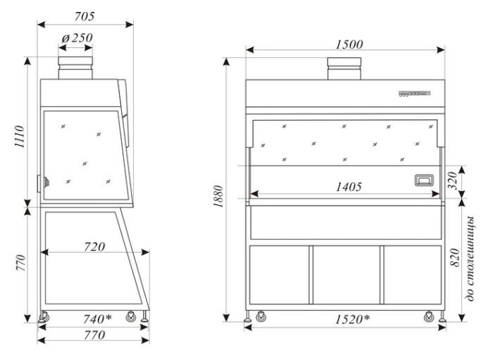 Медицинский вытяжной шкаф ШВ-Ламинар-С-1,5 с УФ - габаритный чертеж
