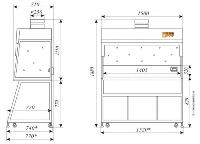 Вытяжной шкаф ШВ-Ламинар-С-1,5 - габаритные размеры