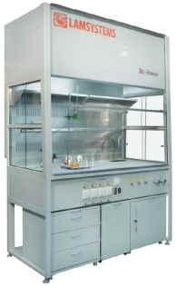 Химические вытяжные шкафы ШВ Ламинар С ALL-ХИМИК