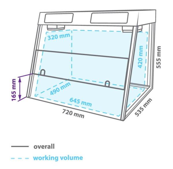 Размеры бокса для чистых работ UVC/T‑AR
