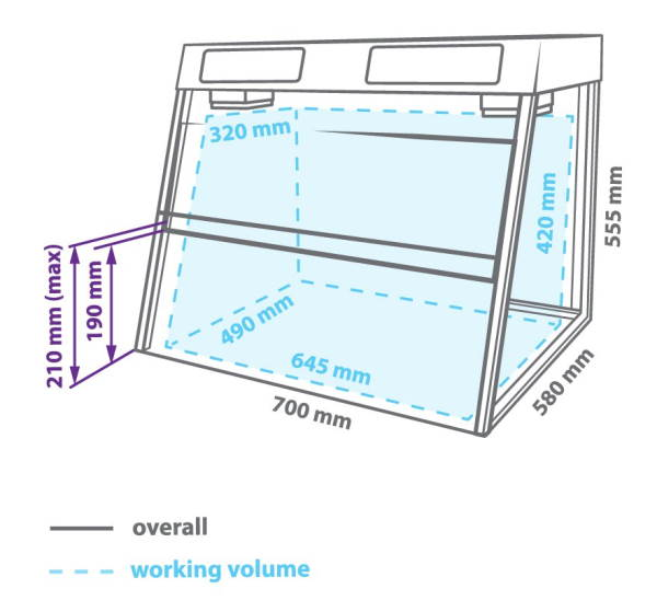 Размеры бокса для чистых работ UVC/T‑M-AR